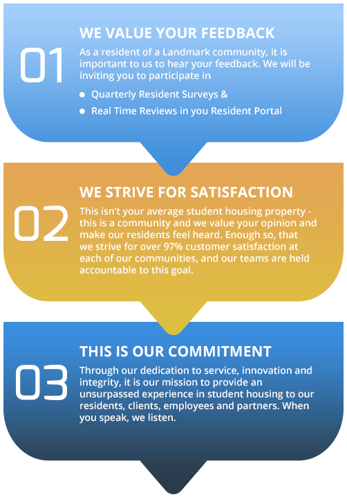 Feedback, Satisfaction, and Commitment